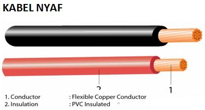 Kabel NYAF 1,5MM